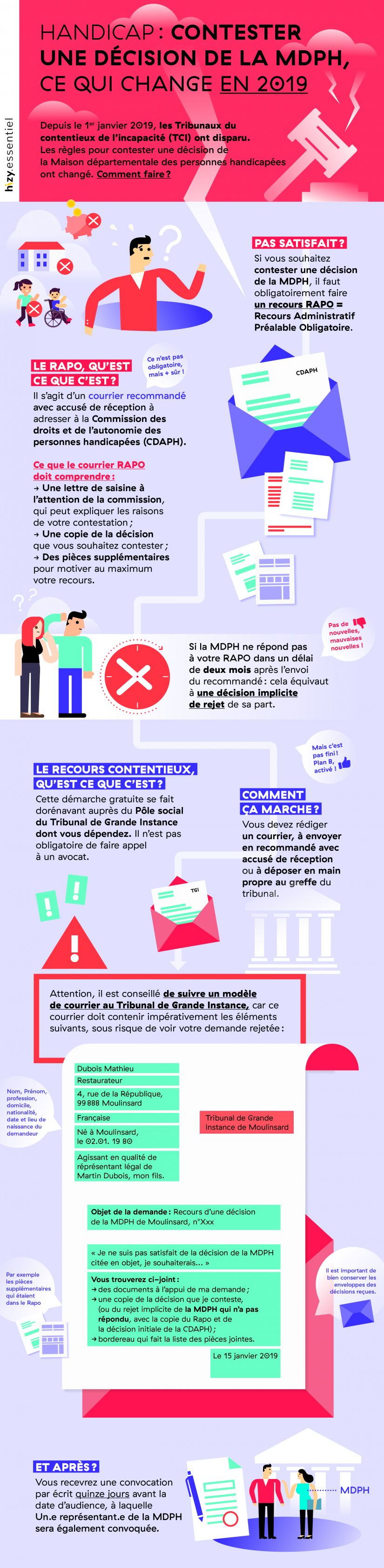 Recours Contentieux Protection Sociale Gisti